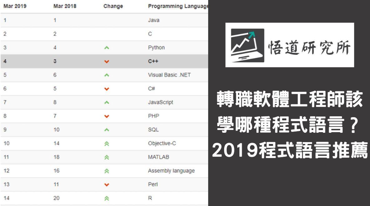 轉職軟體工程師該學哪種程式語言? 2019程式語言推薦